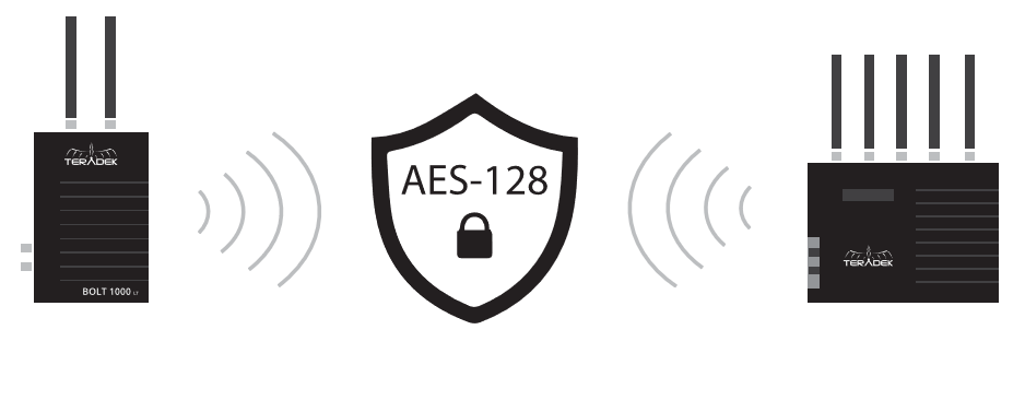 aes128-02